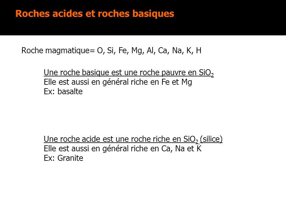 Roches acides et roches basiques