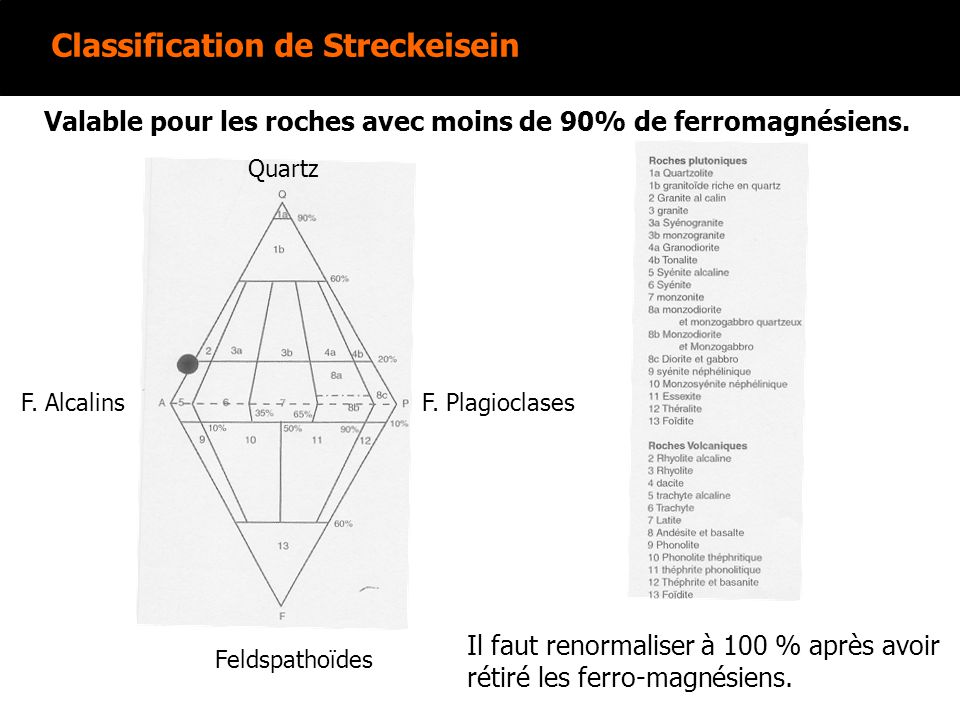 Classification de Streckeisein