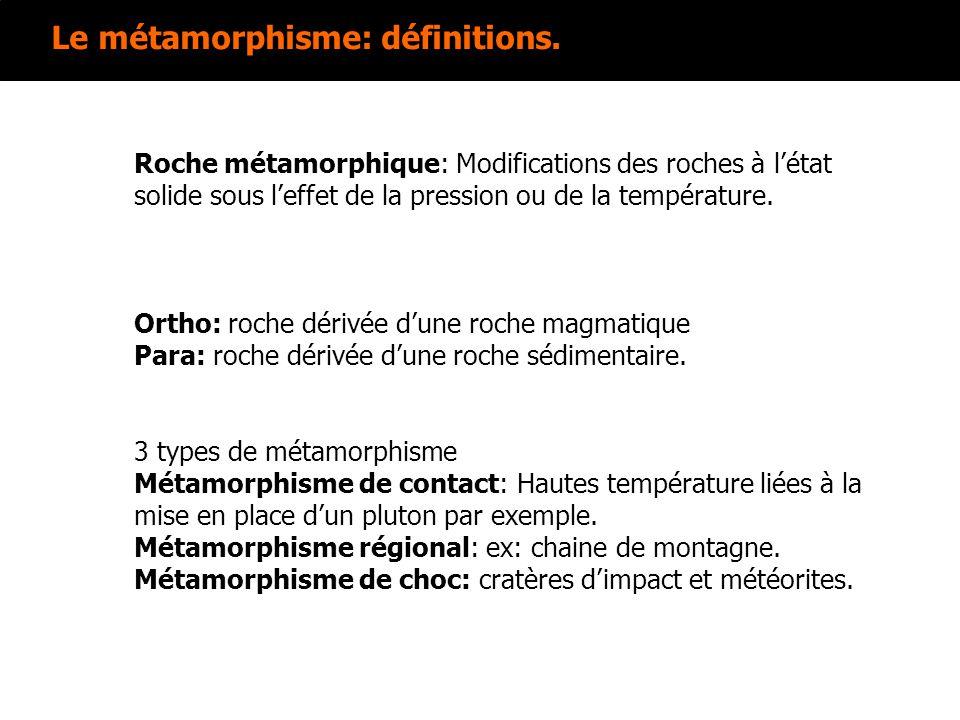 Le métamorphisme: définitions.