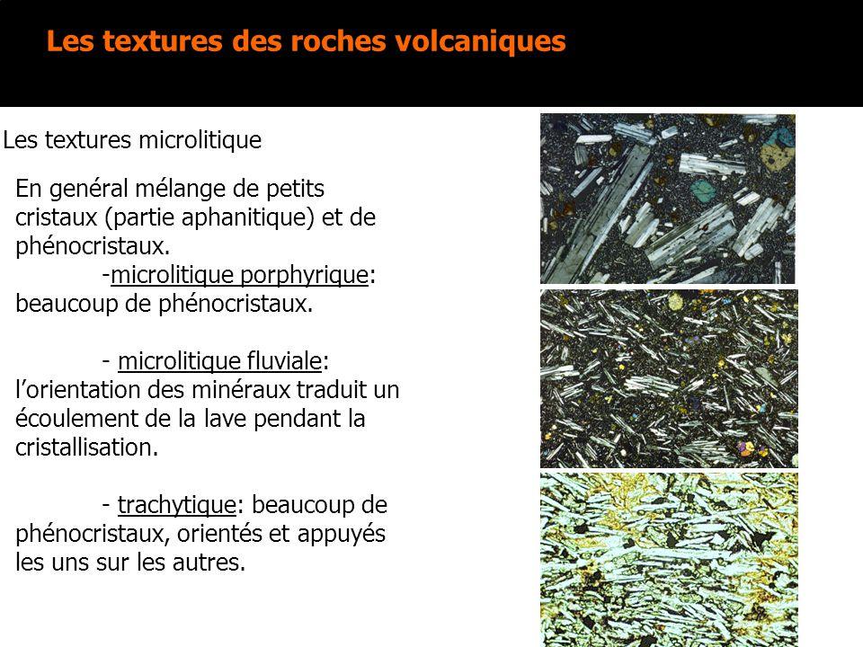 Les textures des roches volcaniques