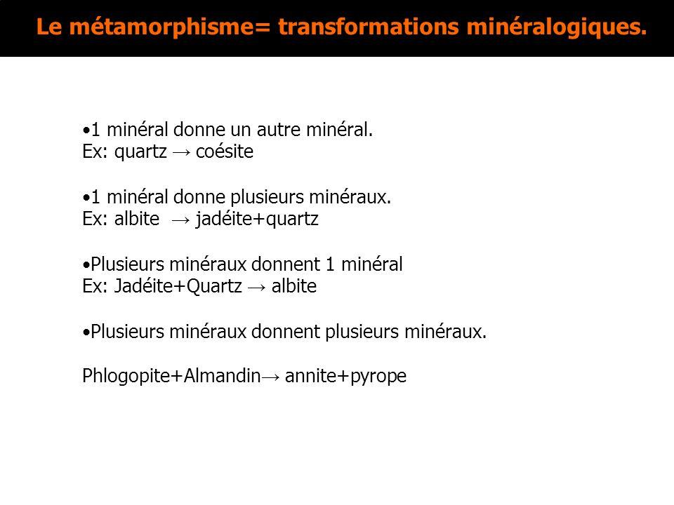 Le métamorphisme= transformations minéralogiques.