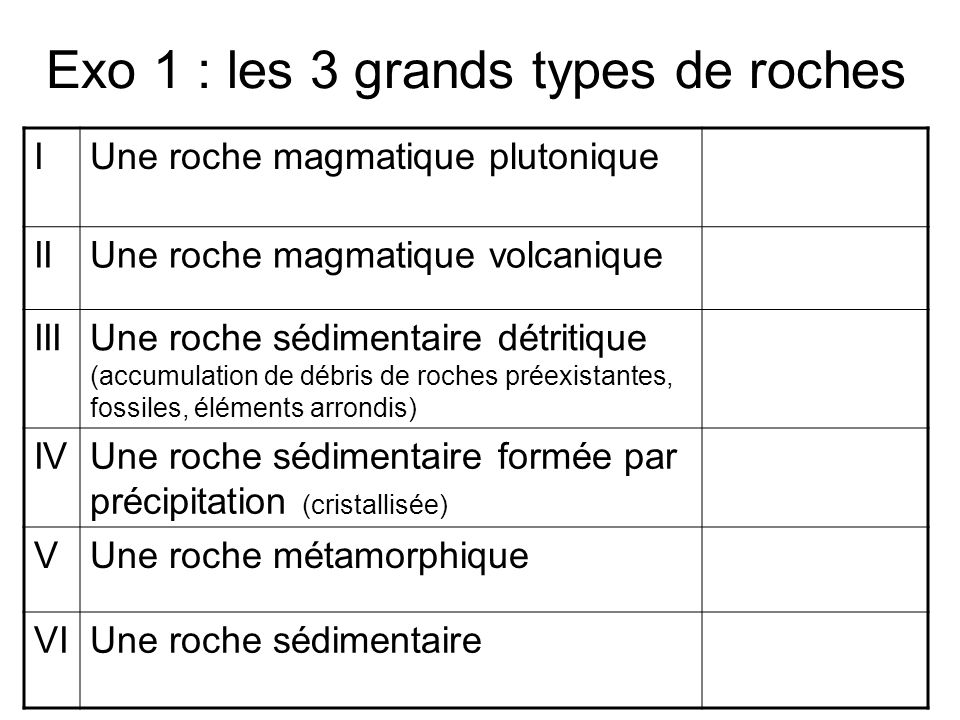 Exo 1 : les 3 grands types de roches