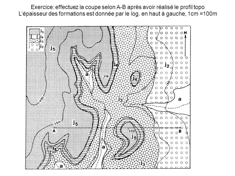 Exercice: effectuez la coupe selon A-B après avoir réalisé le profil topo L'épaisseur des formations est donnée par le log.