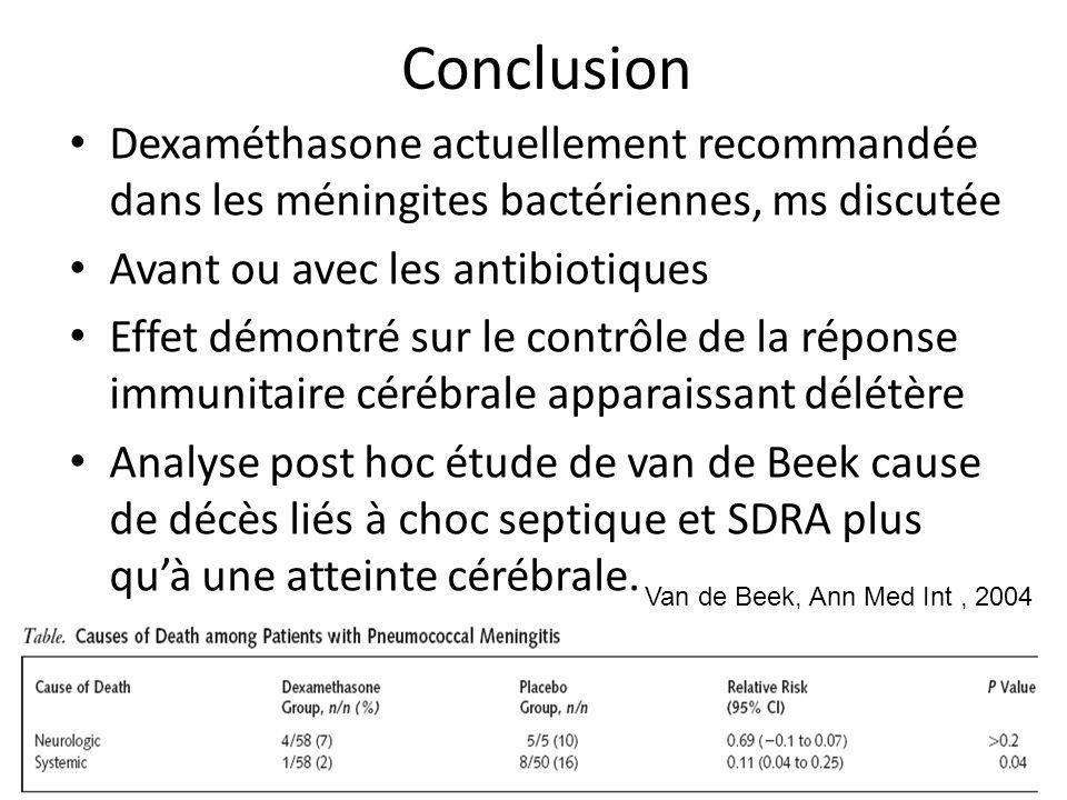 Conclusion Dexaméthasone actuellement recommandée dans les méningites bactériennes, ms discutée. Avant ou avec les antibiotiques.