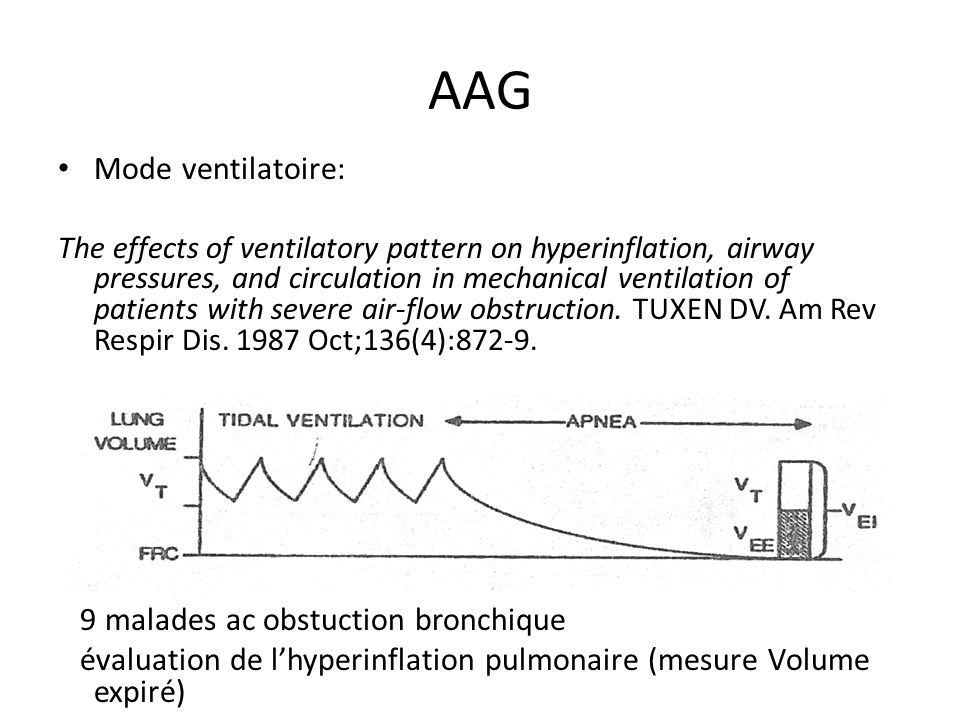 AAG Mode ventilatoire: 9 malades ac obstuction bronchique