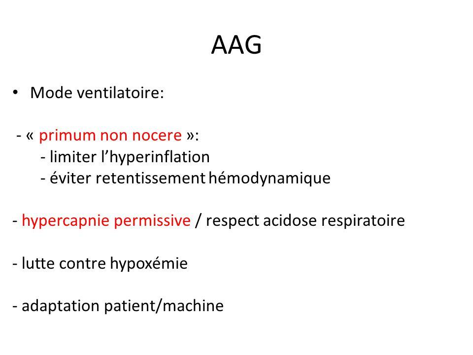 AAG Mode ventilatoire: - « primum non nocere »: