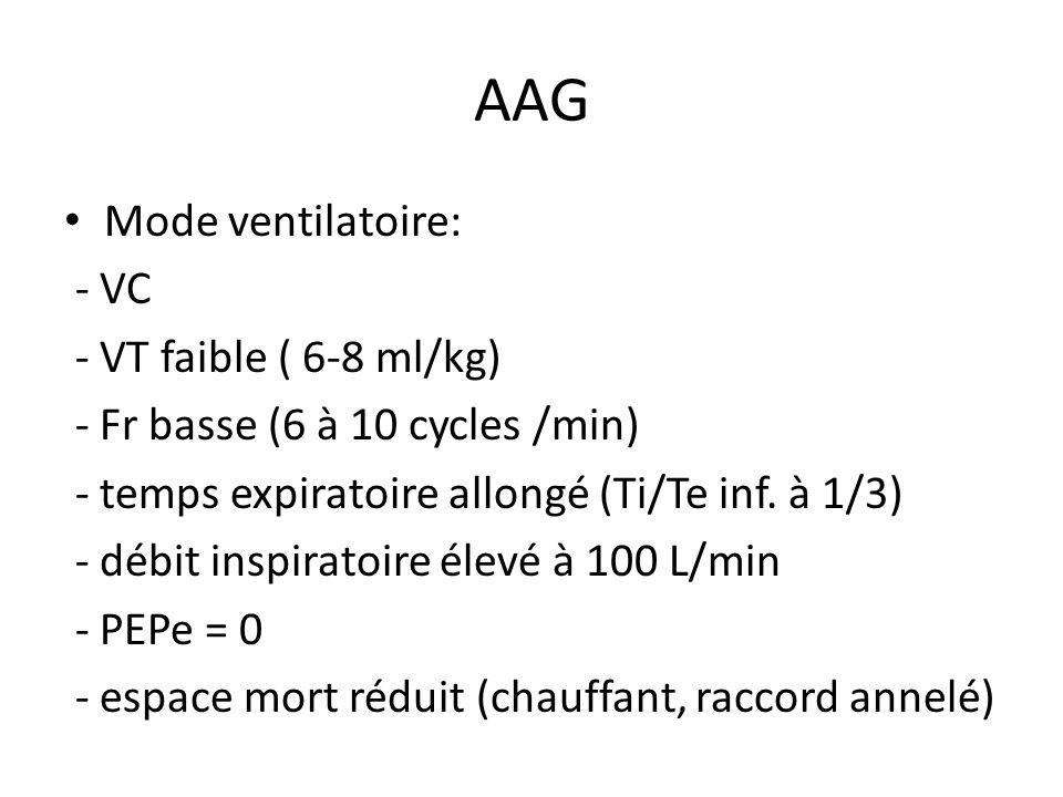 AAG Mode ventilatoire: - VC - VT faible ( 6-8 ml/kg)