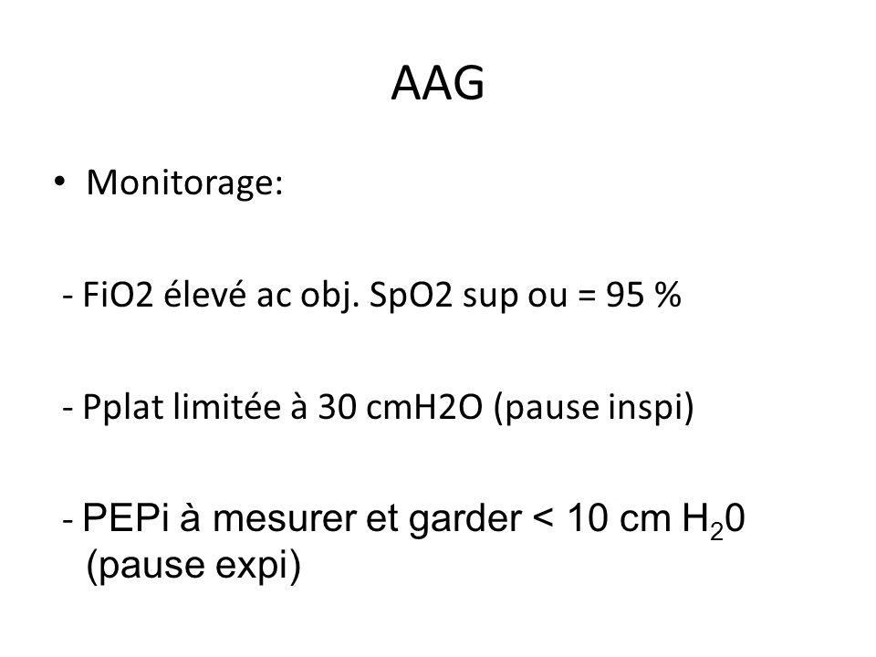 AAG Monitorage: - FiO2 élevé ac obj. SpO2 sup ou = 95 %