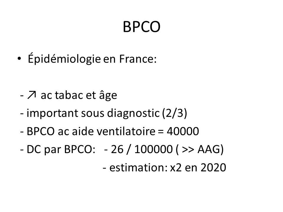 BPCO Épidémiologie en France: - ↗ ac tabac et âge