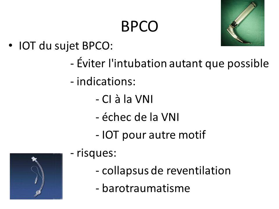 BPCO IOT du sujet BPCO: - Éviter l intubation autant que possible