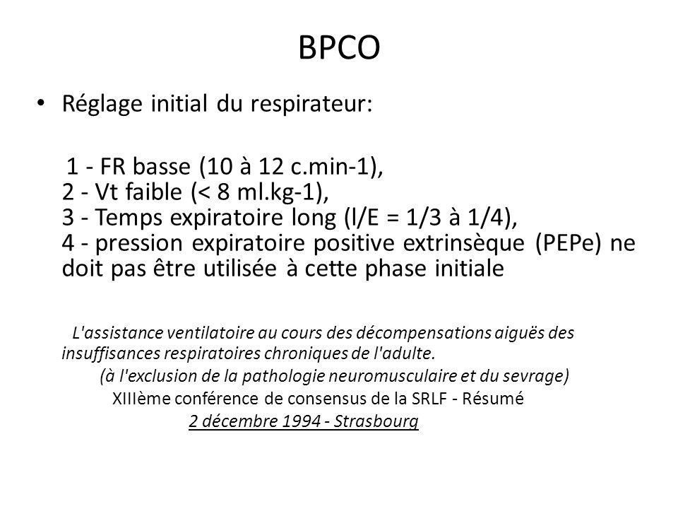 BPCO Réglage initial du respirateur: