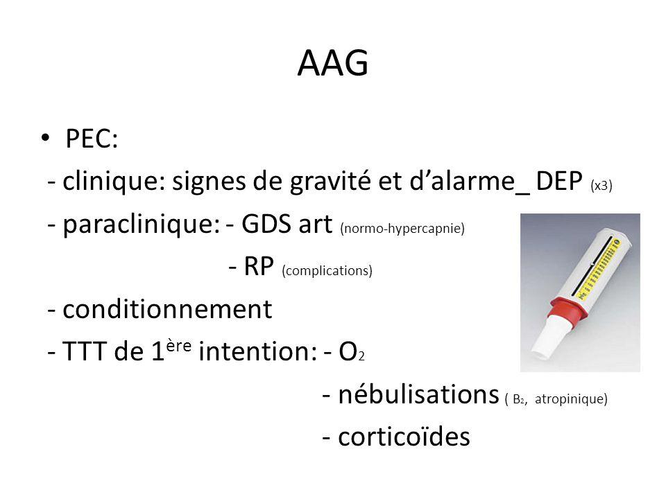 AAG PEC: - clinique: signes de gravité et d'alarme_ DEP (x3)