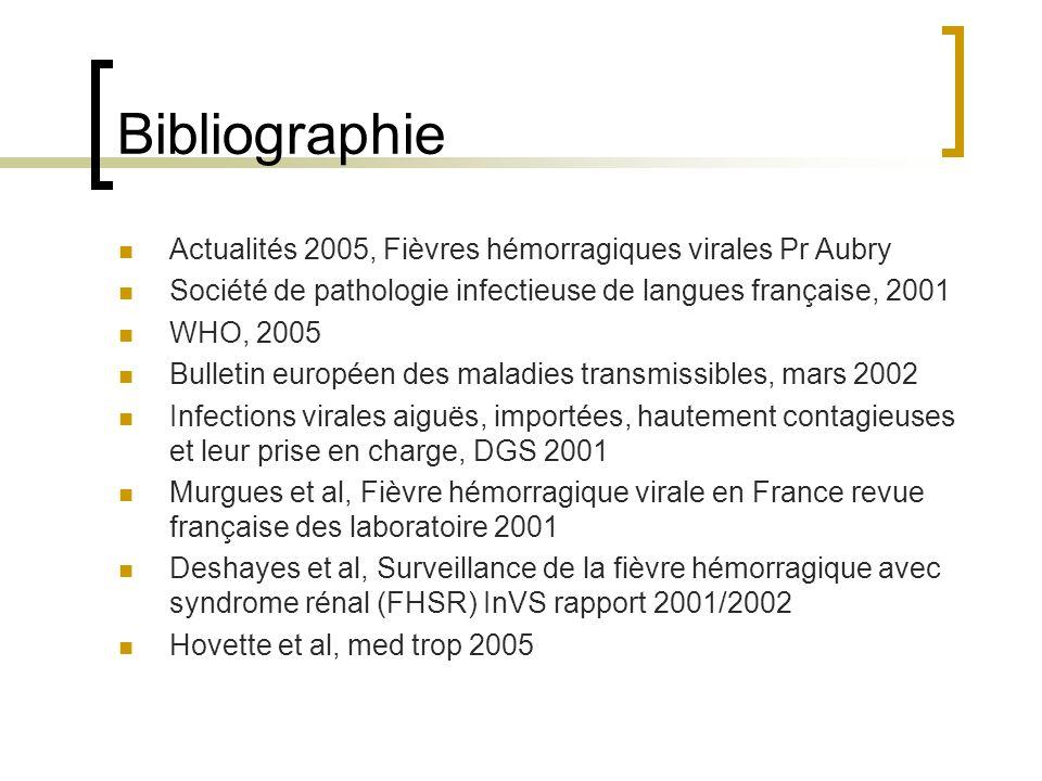 Bibliographie Actualités 2005, Fièvres hémorragiques virales Pr Aubry