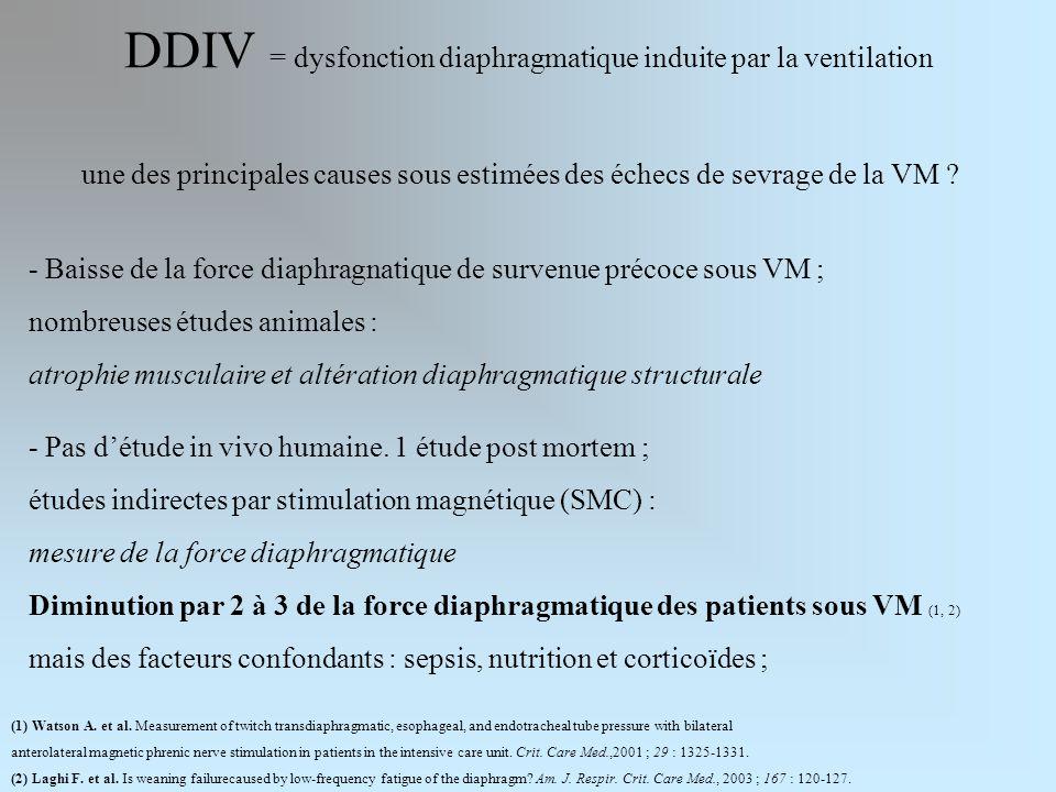 DDIV = dysfonction diaphragmatique induite par la ventilation