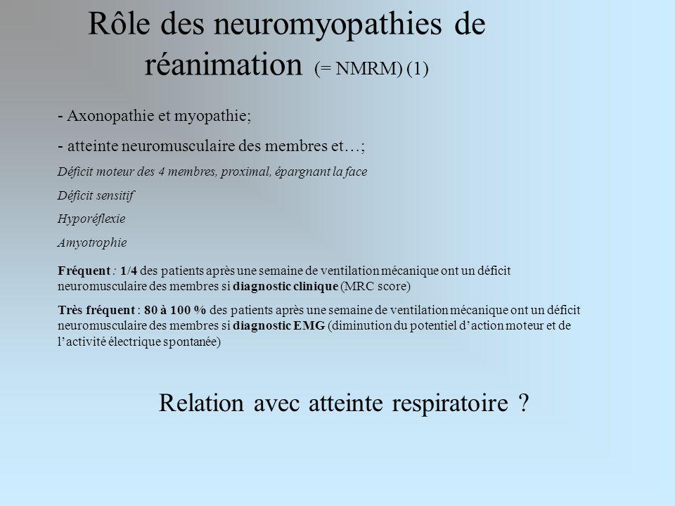 Rôle des neuromyopathies de réanimation (= NMRM) (1)
