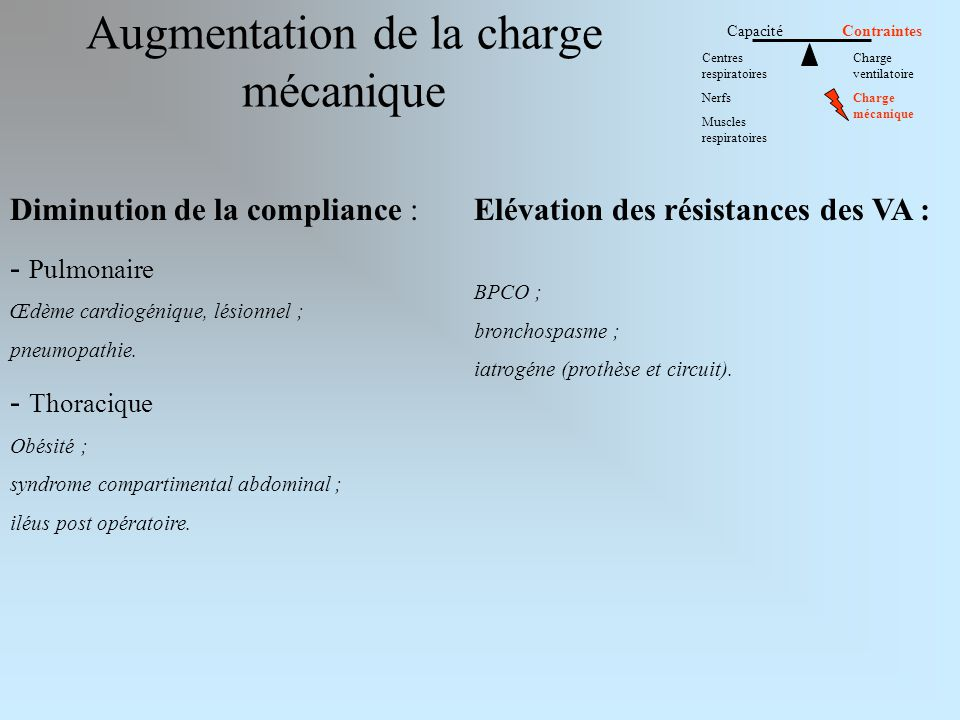 Augmentation de la charge mécanique