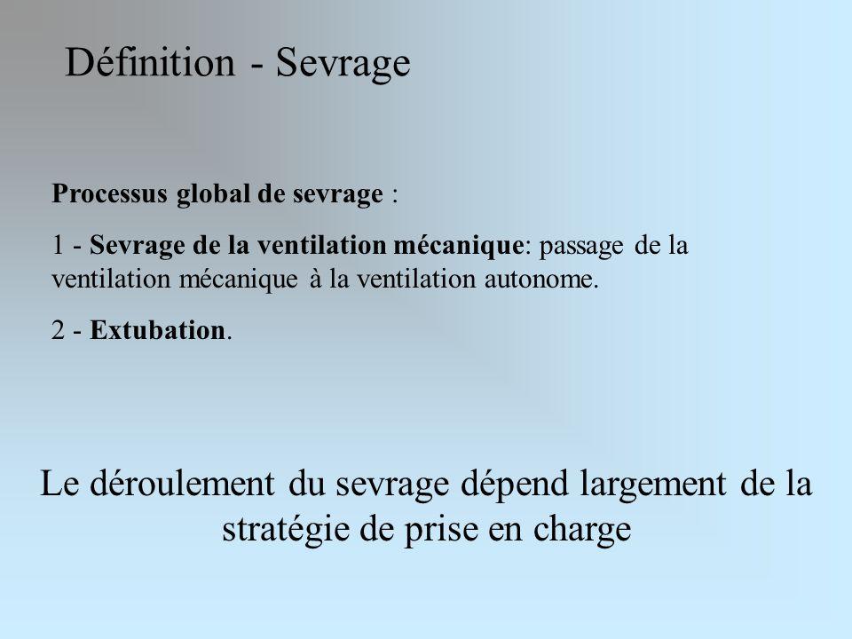 Définition - Sevrage Processus global de sevrage :