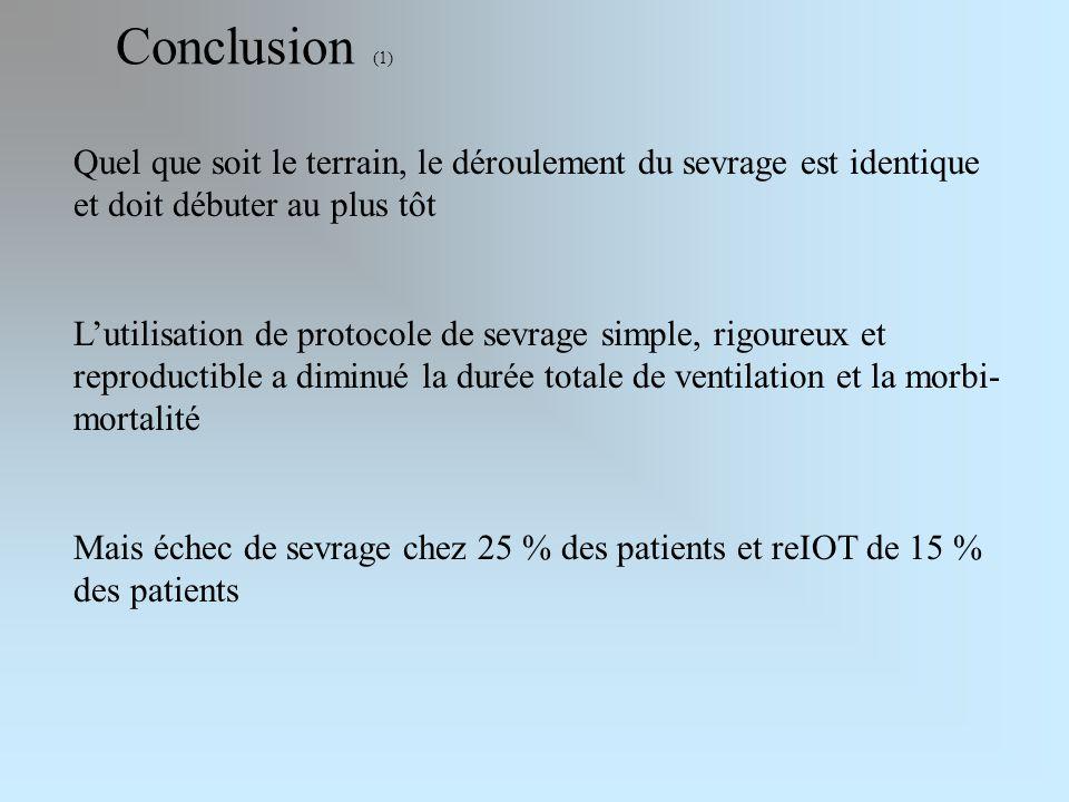 Conclusion (1) Quel que soit le terrain, le déroulement du sevrage est identique et doit débuter au plus tôt.