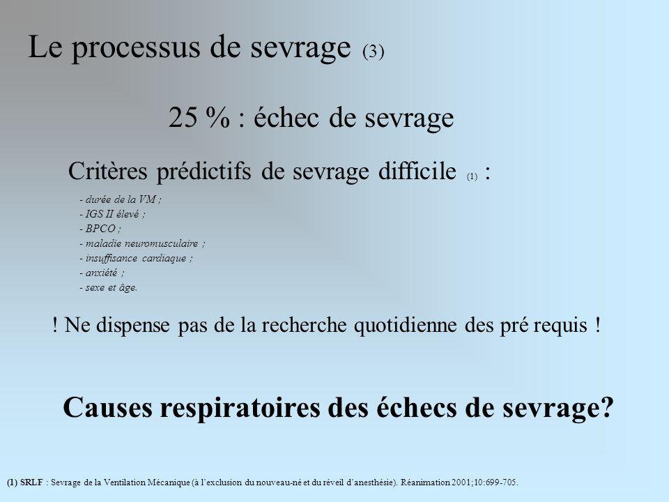 Le processus de sevrage (3)