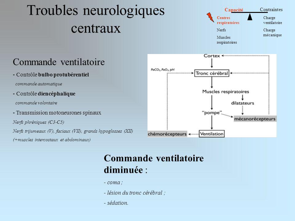 Troubles neurologiques centraux