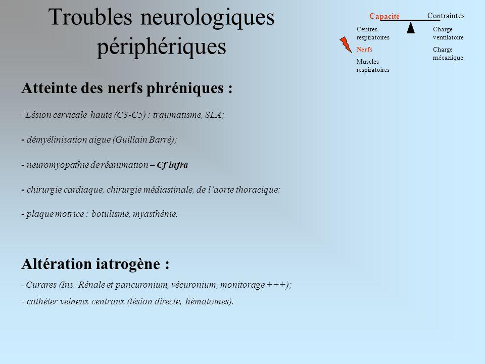 Troubles neurologiques périphériques