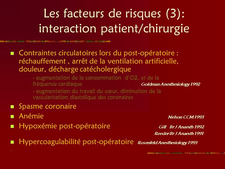 Les facteurs de risques (3): interaction patient/chirurgie