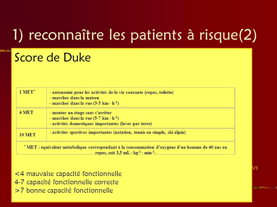 1) reconnaître les patients à risque(2)