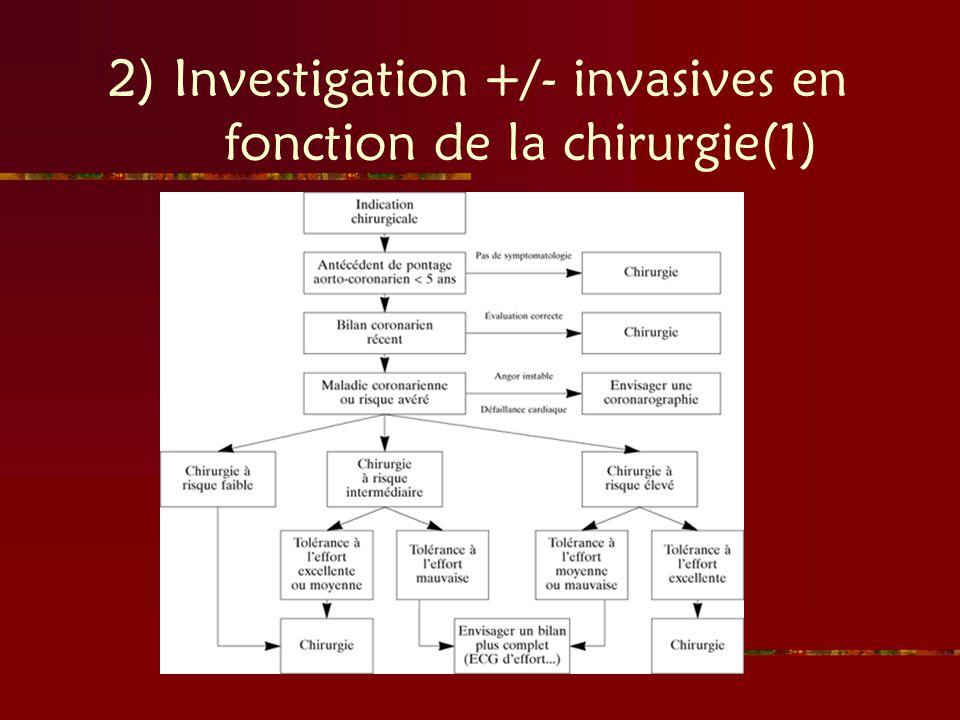 2) Investigation +/- invasives en fonction de la chirurgie(1)