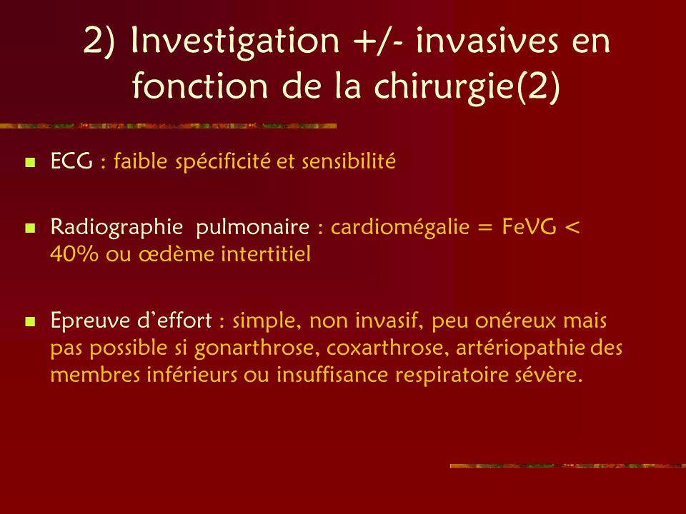 2) Investigation +/- invasives en fonction de la chirurgie(2)