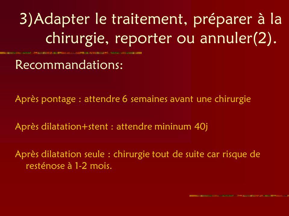 3)Adapter le traitement, préparer à la chirurgie, reporter ou annuler(2).