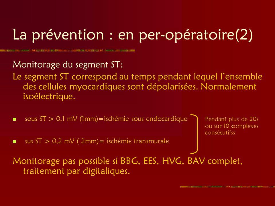 La prévention : en per-opératoire(2)