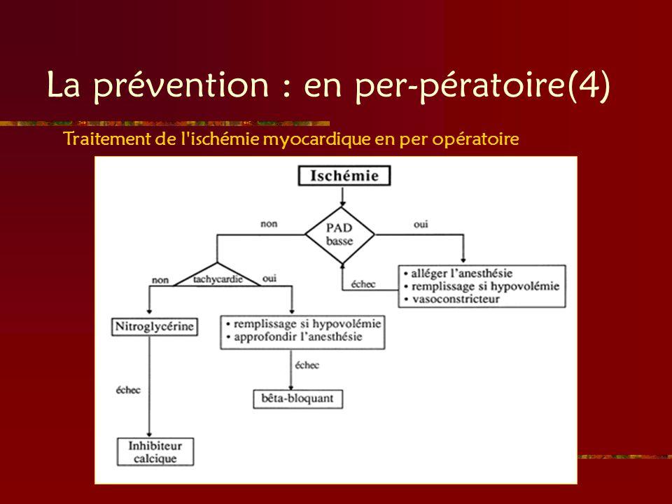 La prévention : en per-pératoire(4)