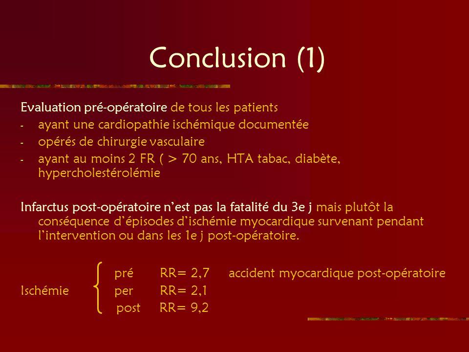 Conclusion (1) Evaluation pré-opératoire de tous les patients