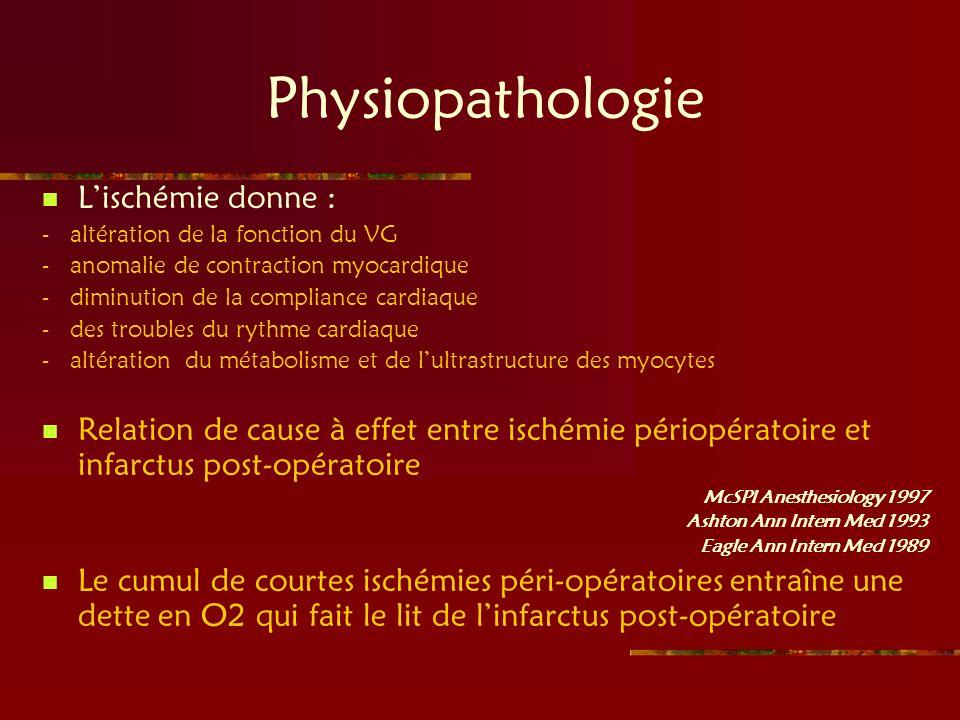 Physiopathologie L'ischémie donne :