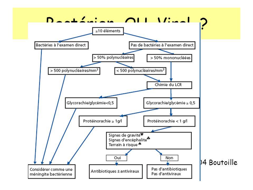 Bactérien OU Viral La Presse Médicale 04 Boutoille