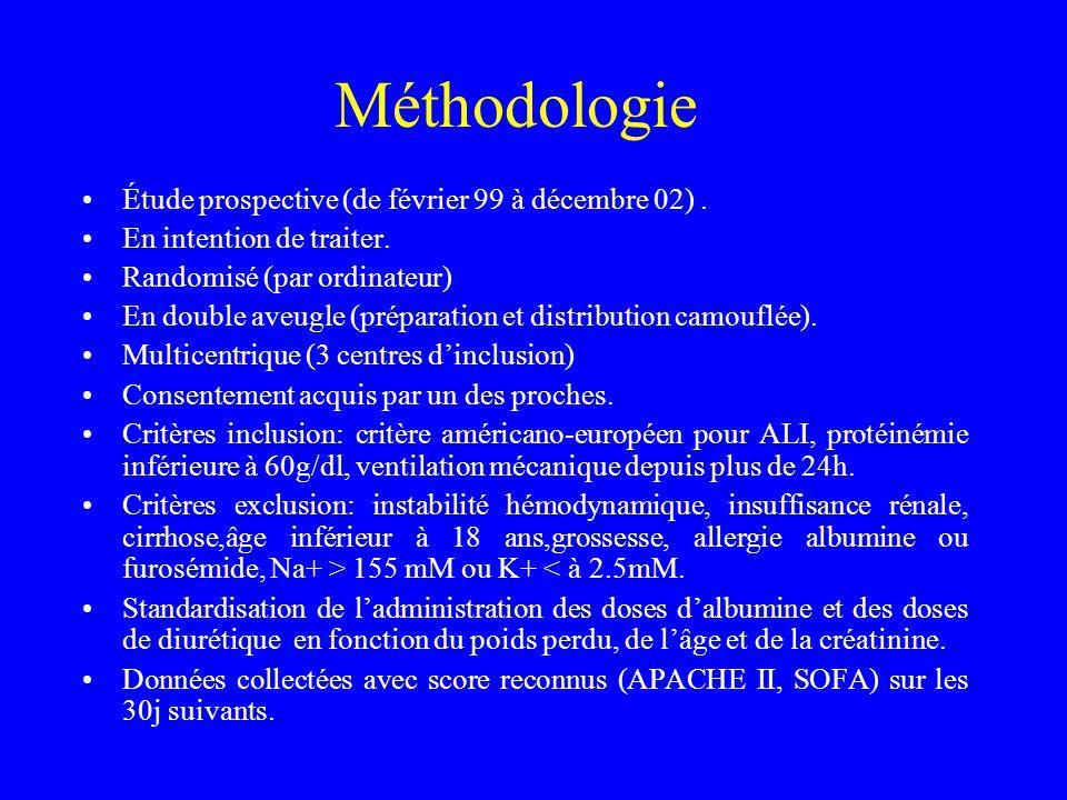 Méthodologie Étude prospective (de février 99 à décembre 02) .