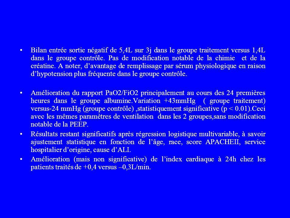 Bilan entrée sortie négatif de 5,4L sur 3j dans le groupe traitement versus 1,4L dans le groupe contrôle. Pas de modification notable de la chimie et de la créatine. A noter, d'avantage de remplissage par sérum physiologique en raison d'hypotension plus fréquente dans le groupe contrôle.