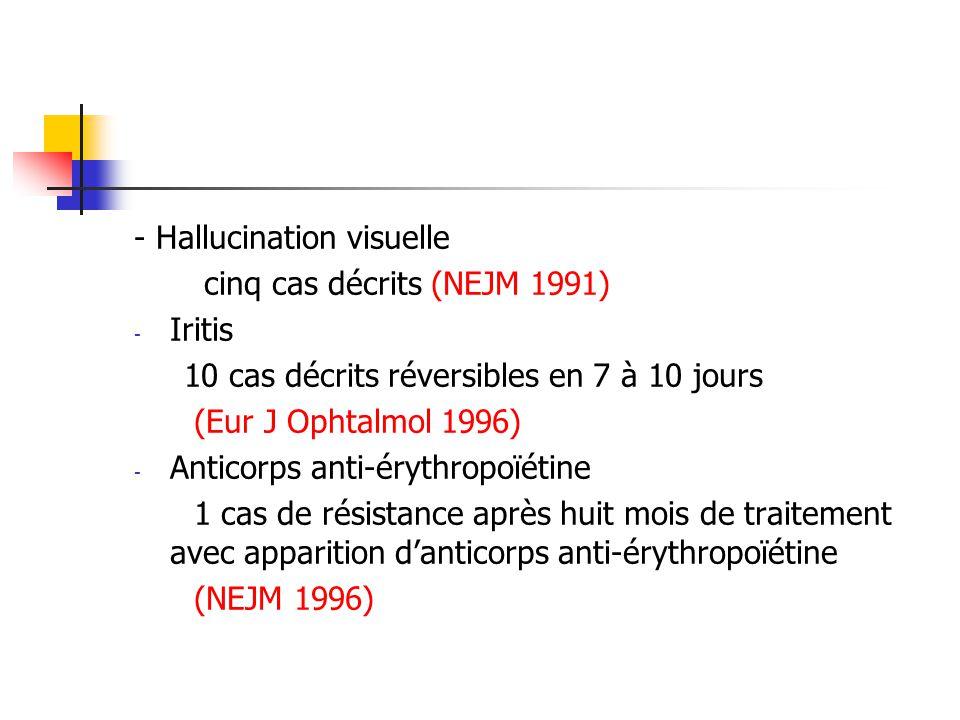 - Hallucination visuelle