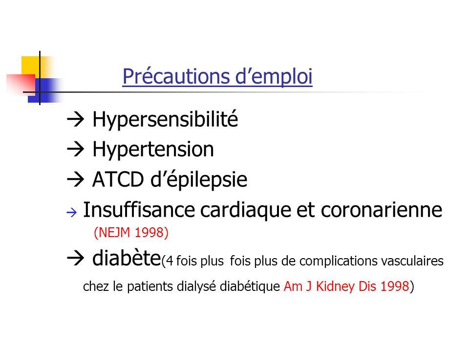 Insuffisance cardiaque et coronarienne