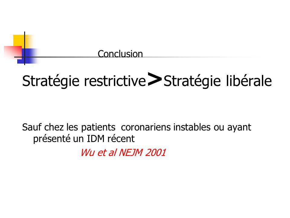 Stratégie restrictive>Stratégie libérale