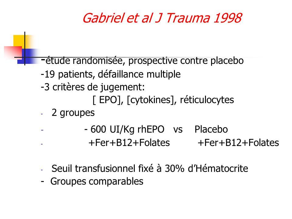 -étude randomisée, prospective contre placebo