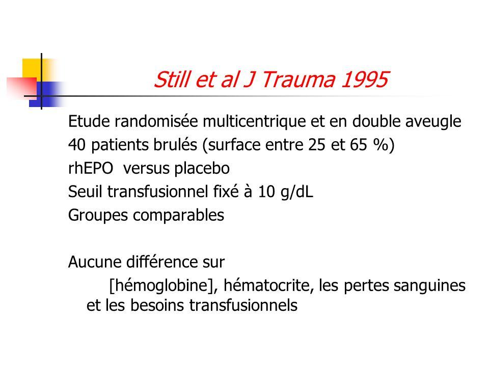 Still et al J Trauma 1995 Etude randomisée multicentrique et en double aveugle. 40 patients brulés (surface entre 25 et 65 %)