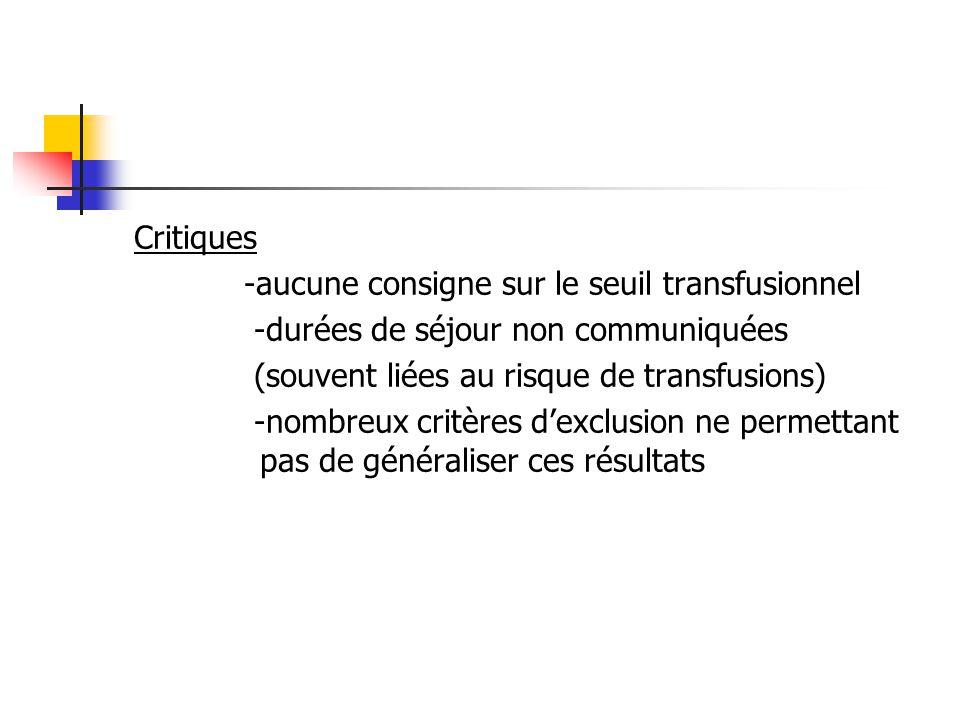 Critiques -aucune consigne sur le seuil transfusionnel. -durées de séjour non communiquées. (souvent liées au risque de transfusions)