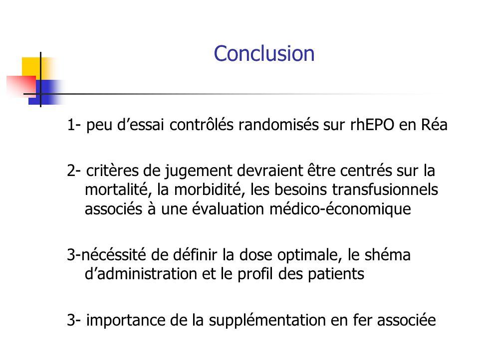 Conclusion 1- peu d'essai contrôlés randomisés sur rhEPO en Réa