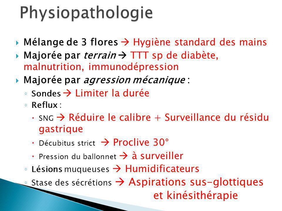 Physiopathologie et kinésithérapie
