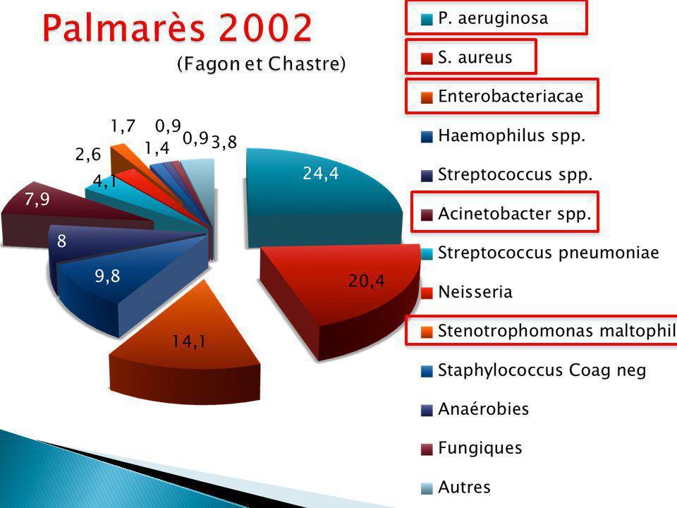 Palmarès 2002 (Fagon et Chastre)