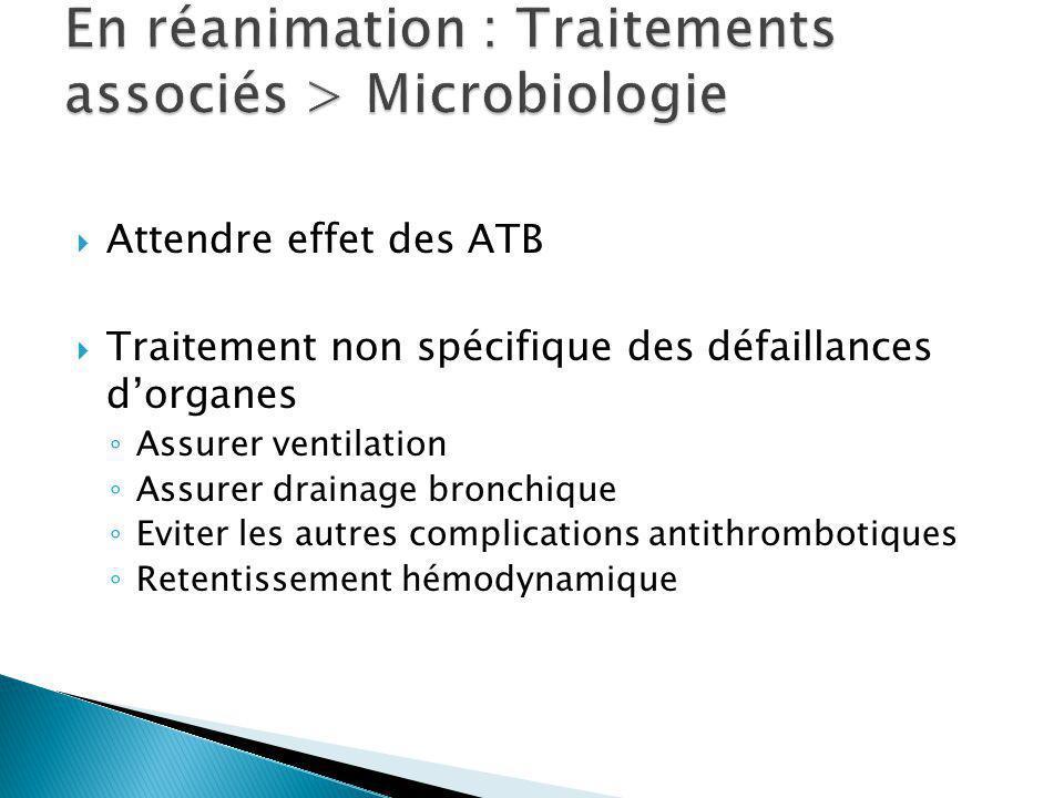 En réanimation : Traitements associés > Microbiologie