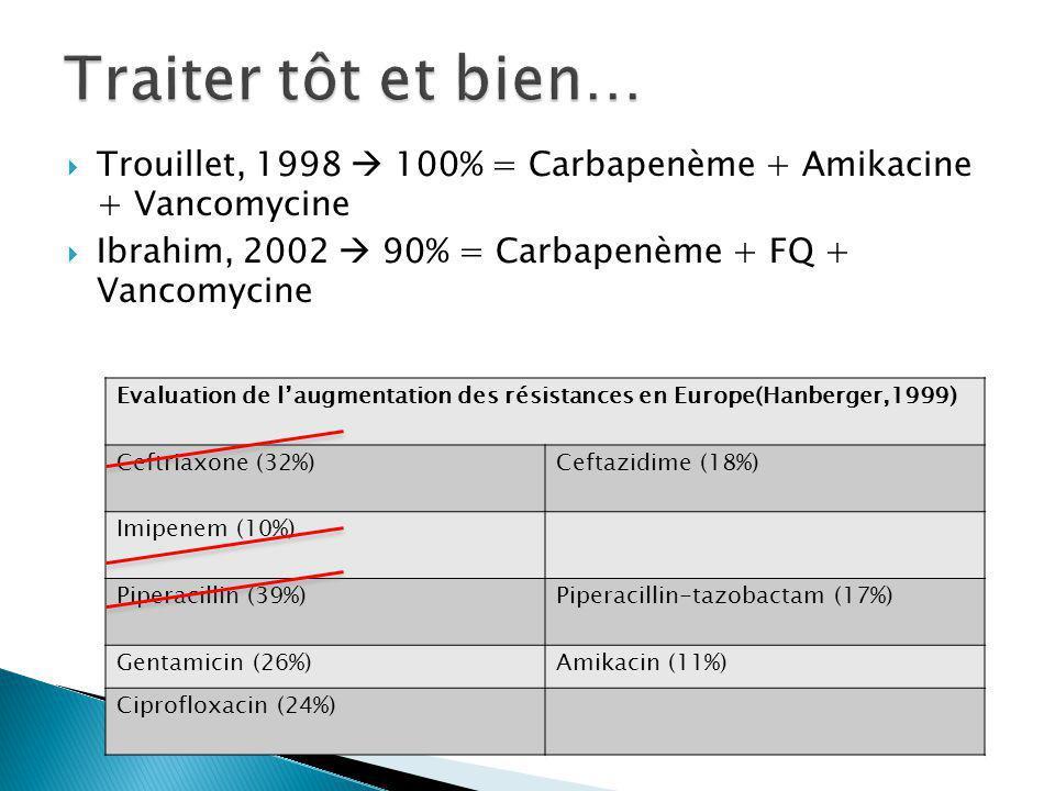 Traiter tôt et bien… Trouillet, 1998  100% = Carbapenème + Amikacine + Vancomycine. Ibrahim, 2002  90% = Carbapenème + FQ + Vancomycine.