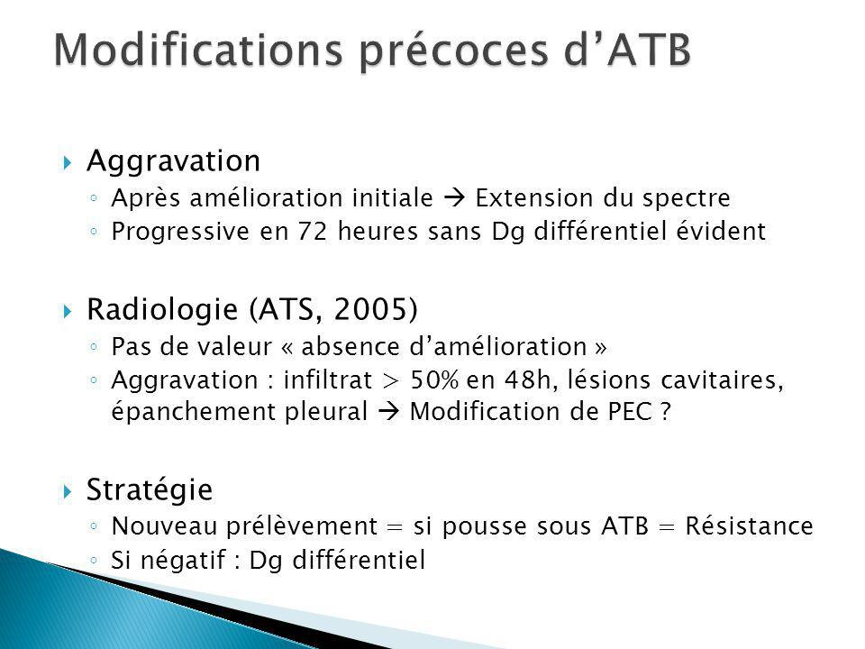 Modifications précoces d'ATB