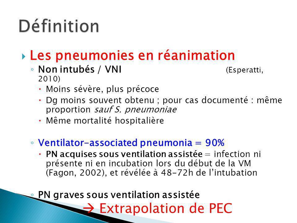 Définition Les pneumonies en réanimation  Extrapolation de PEC